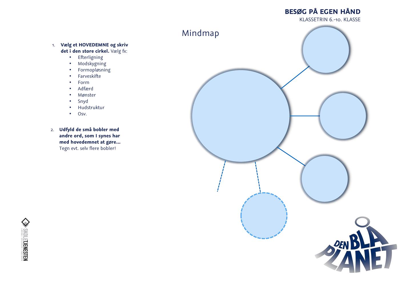instruktions-materiale-til-fisk-og-formidling-paa-egen-haand-7